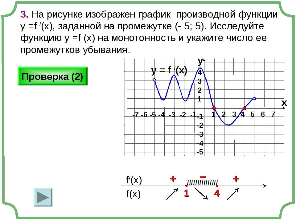 3. На рисунке изображен график производной функции у =f /(x), заданной на про...