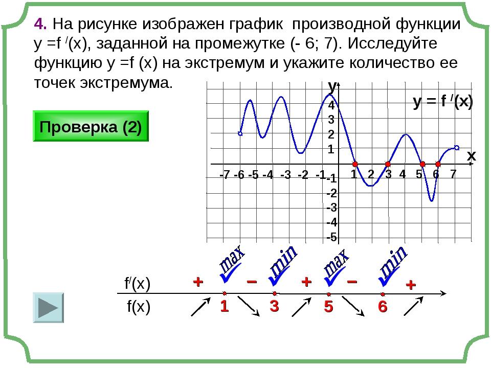 4. На рисунке изображен график производной функции у =f /(x), заданной на про...