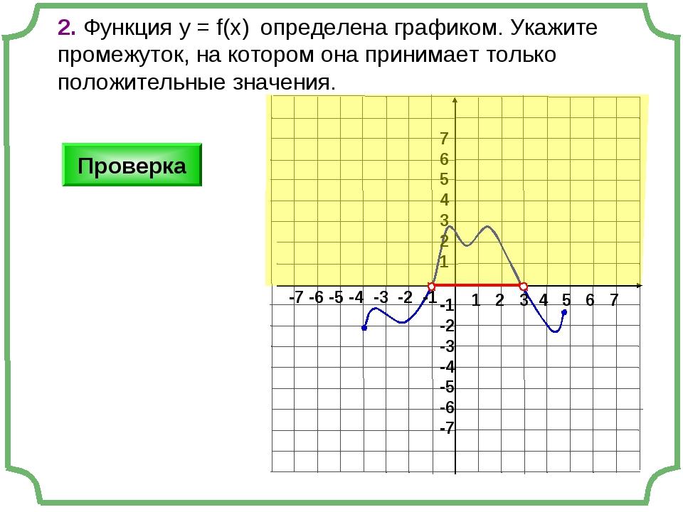 2. Функция у = f(x) определена графиком. Укажите промежуток, на котором она п...