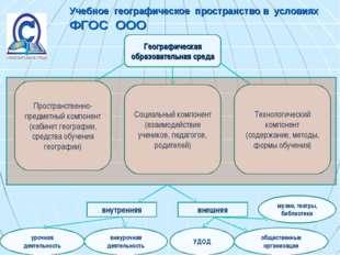 Учебное географическое пространство в условиях ФГОС ООО Географическая образо