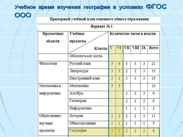 Учебное время изучения географии в условиях ФГОС ООО