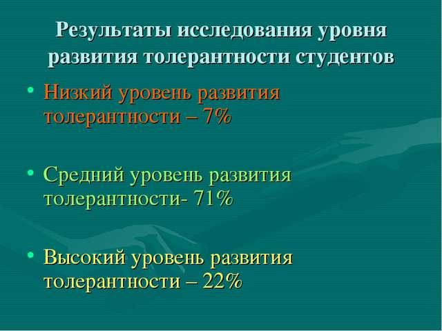 Результаты исследования уровня развития толерантности студентов Низкий уровен...