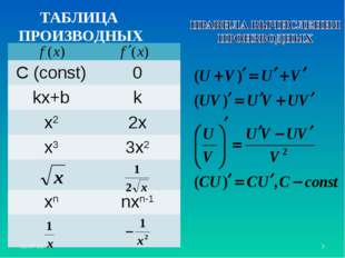 ТАБЛИЦА ПРОИЗВОДНЫХ * *  С (const)0 kx+bk x22x x33x2  xnnxn-1
