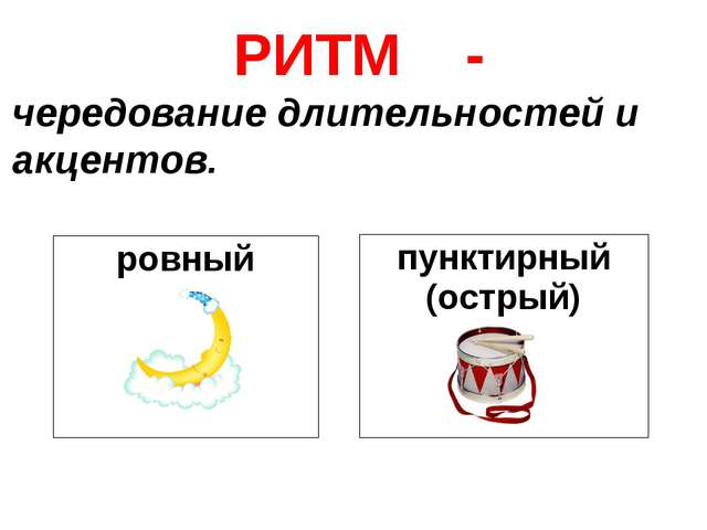 ровный пунктирный (острый) РИТМ - чередование длительностей и акцентов.