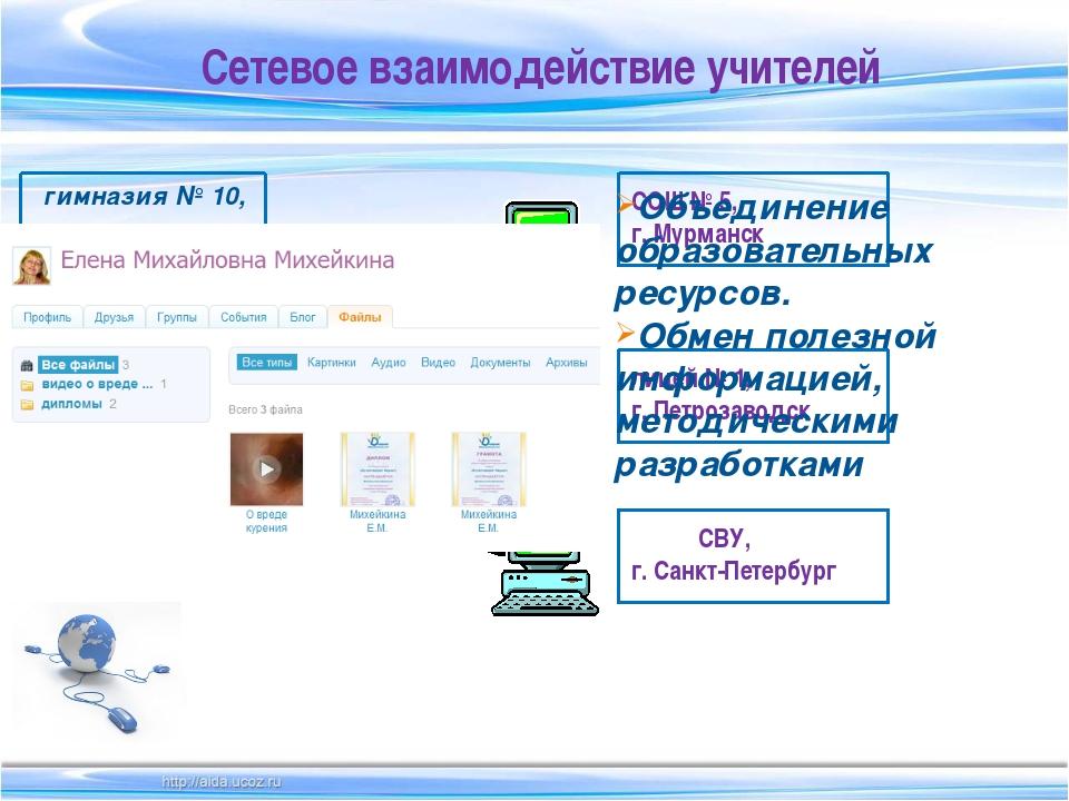 гимназия № 10, г. Мурманск Сетевое взаимодействие учителей СОШ № 5, г. Мурман...