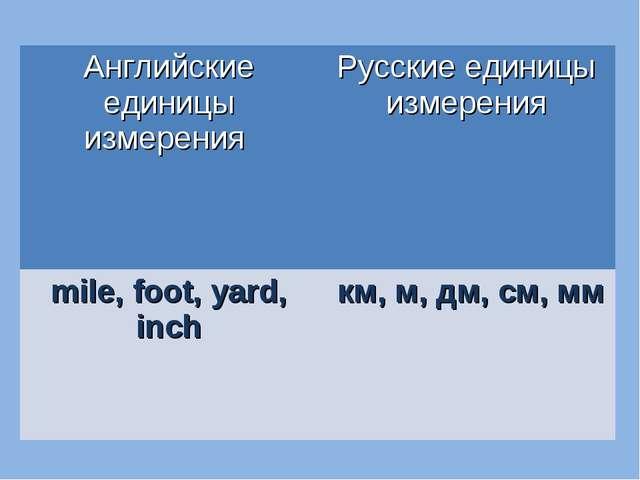 Английские единицы измерения Русские единицы измерения mile, foot, yard, inc...