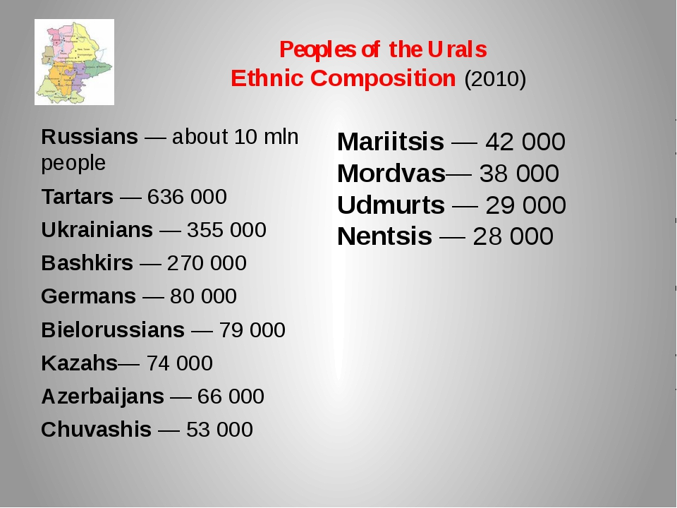 Peoples of the Urals Ethnic Composition (2010) Russians— about 10 mln people...