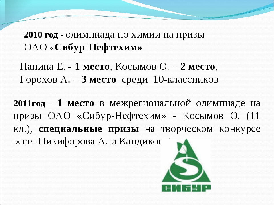 Панина Е. - 1 место, Косымов О. – 2 место, Горохов А. – 3 место среди 10-клас...