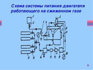 Газобаллонная установка включает Емкость для хранения и транспортирования газ