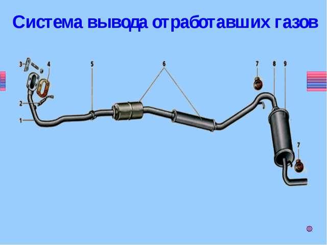 Система вывода отработавших газов