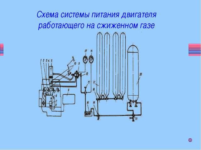 Схема системы питания двигателя работающего на сжиженном газе