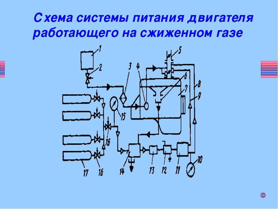 Газобаллонная установка включает Емкость для хранения и транспортирования газ...