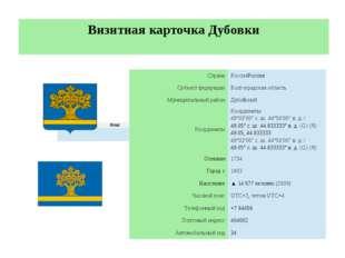 Визитная карточка Дубовки Флаг Герб Страна РоссияРоссия Субъект федерации Во
