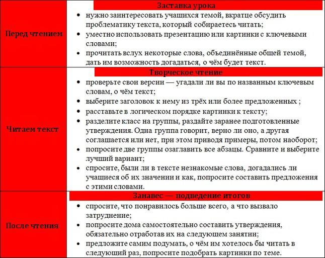 C:\Documents and Settings\женя\Рабочий стол\Чтение\golovtab61.jpg