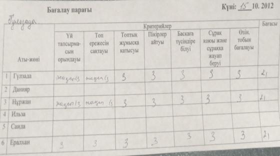 C:\Users\Madisha\Documents\1 документы\2012-2013 оку жылы\30,04,2013 инф 8 сынып\Таныстырылымдар\Жумабекова М.О. №1\Жумабекова 2 сабак 15,10,2012\багалау парагы.JPG