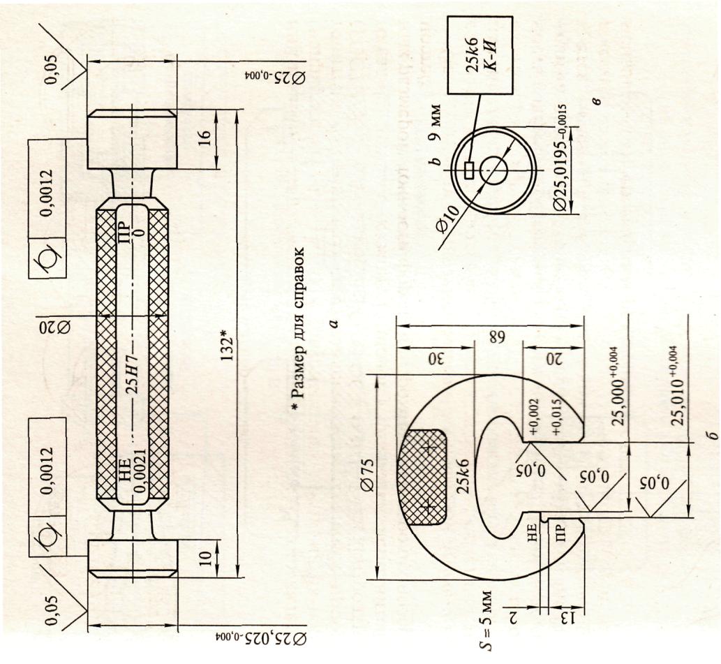 инструкция по охране труда при выполнении работ на наждачно-заточном станке