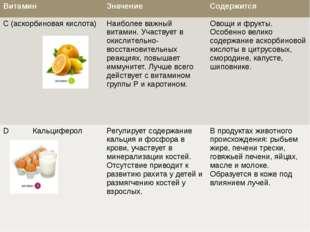 Витамин Значение Содержится С (аскорбиновая кислота) Наиболее важный витамин