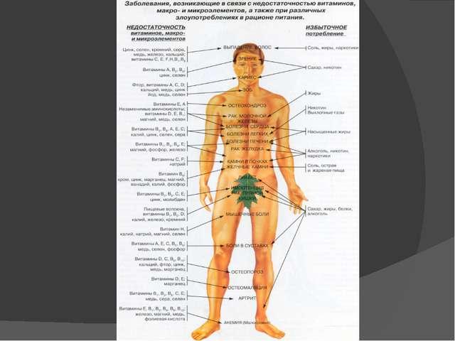 Тест Заболевание, связанное с недостатком в организме какого-либо витамина: А...