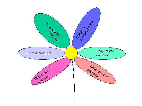 http://lib.1september.ru/2004/18/11_1.jpg