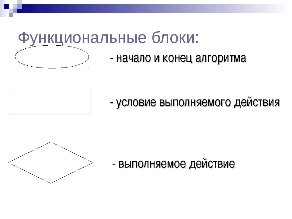 Функциональные блоки: - начало и конец алгоритма - выполняемое действие - усл...