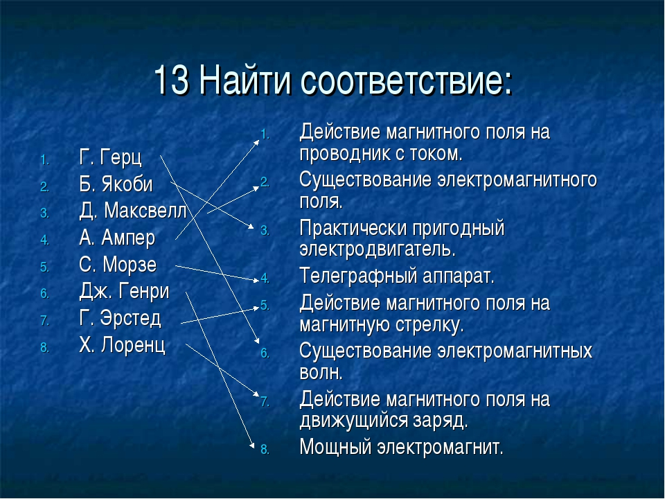 13 Найти соответствие: Г. Герц Б. Якоби Д. Максвелл А. Ампер С. Морзе Дж. Ген...