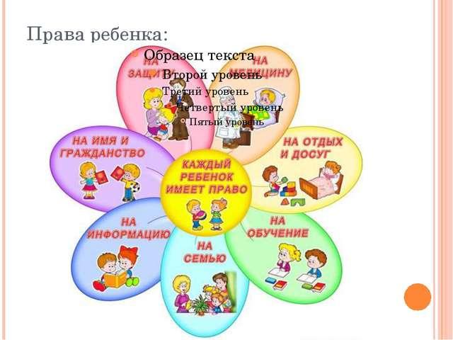 Права ребенка: