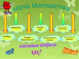 геометрия Теория вероятностей Теория игр Математическая логика Математическая