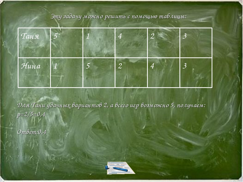 3 4 2 5 1 Нина 3 2 4 1 5 Таня Эту задачу можно решить с помощью таблицы: Для...