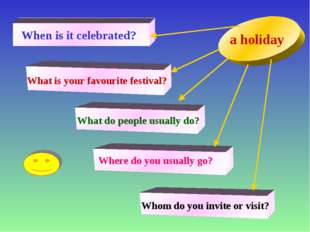 a holiday When is it celebrated? What do people usually do? Whom do you invit