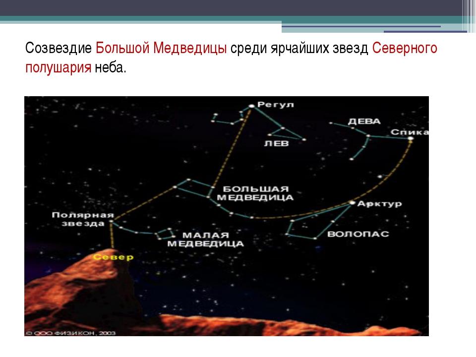 Созвездие Большой Медведицы среди ярчайших звезд Северного полушария неба.