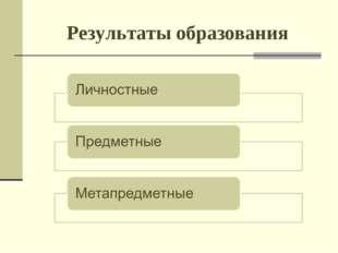 Результаты образования