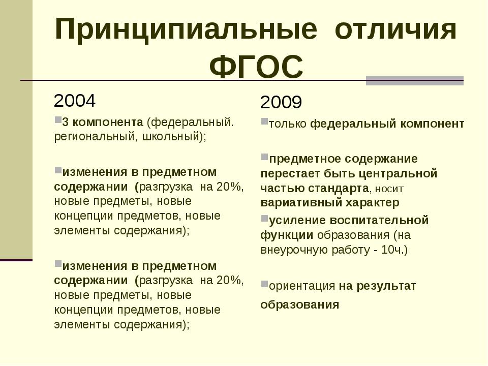 Принципиальные отличия ФГОС 2004 3 компонента (федеральный. региональный, шко...