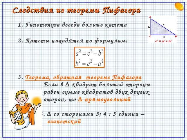 Следствия из теоремы Пифагора 1. Гипотенуза всегда больше катета 2. Катеты на...