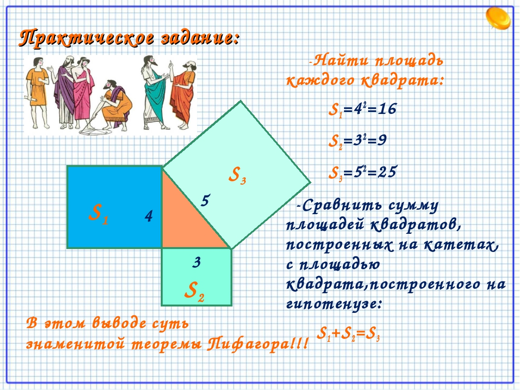 -Найти площадь каждого квадрата: S1=42=16 S2=32=9 S3=52=25 -Сравнить сумму п...