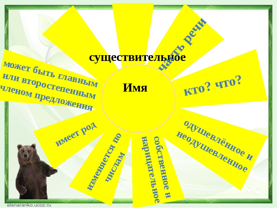 Домашнее задание Составить кроссворд из 8 словарных слов, используя только им...