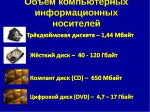 Объём компьютерных информационных носителей