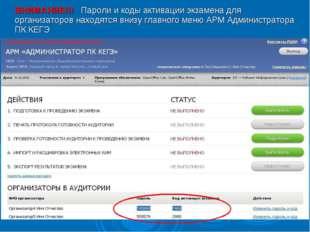 ВНИМАНИЕ!!! Пароли и коды активации экзамена для организаторов находятся вни