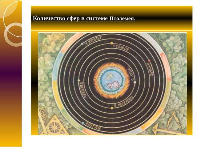 Количество сфер в системе Птолемея.