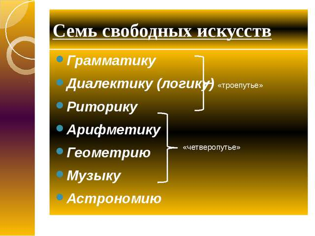 Семь свободных искусств Грамматику Диалектику (логику) Риторику Арифметику Ге...