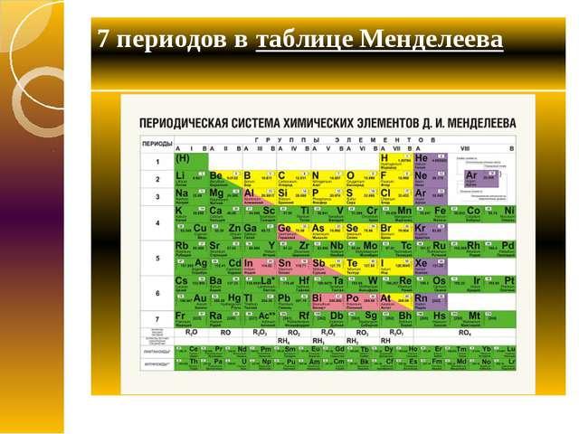 7 периодов в таблице Менделеева