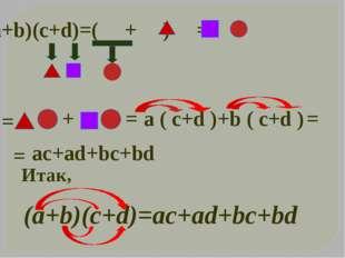 (a+b)(c+d)=( + ) = + = a ( c+d )+b ( c+d ) = ac+ad+bc+bd = = Итак, (a+b)(c+d