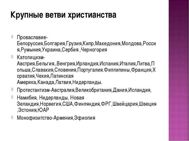 Крупные ветви христианства Проваславие-Белоруссия,Болгария,Грузия,Кипр,Македо...