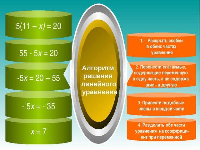 5(11 – х) = 20 х = 7 - 5х = - 35 -5х = 20 – 55 4. Разделить обе части уравнен...