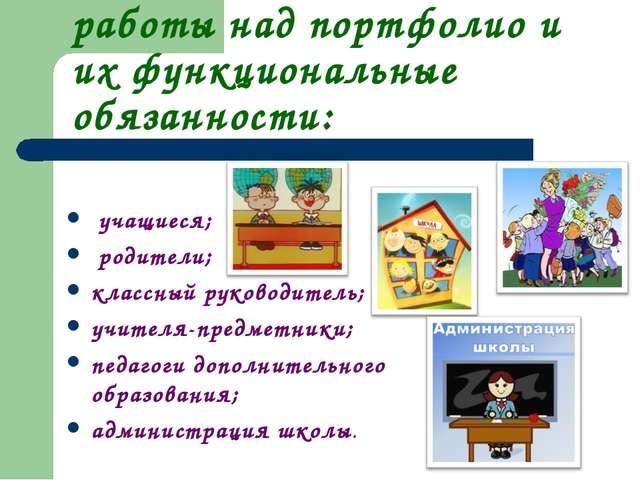 Участники работы над портфолио и их функциональные обязанности: учащиеся; ро...