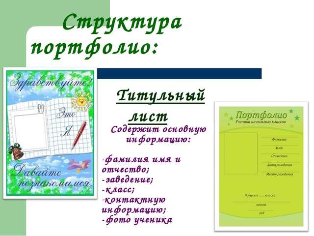 Структура портфолио: Титульный лист Содержит основную информацию: фамилия им...