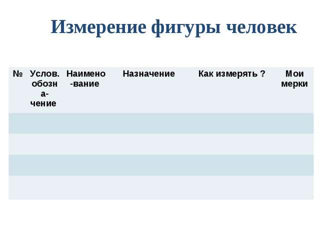 Измерение фигуры человек №Услов. обозна-чение Наимено-вание НазначениеКак...