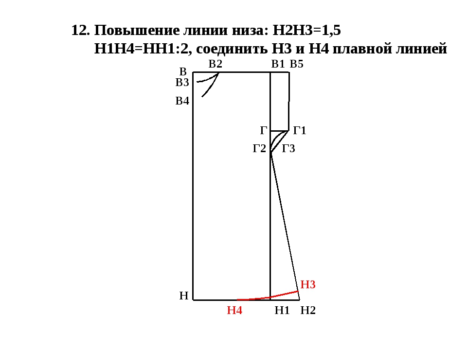 12. Повышение линии низа: Н2Н3=1,5 Н1Н4=НН1:2, соединить Н3 и Н4 плавной лини...