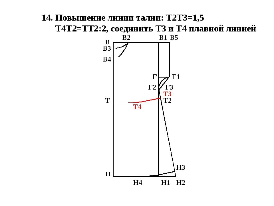 14. Повышение линии талии: Т2Т3=1,5 Т4Т2=ТТ2:2, соединить Т3 и Т4 плавной лин...