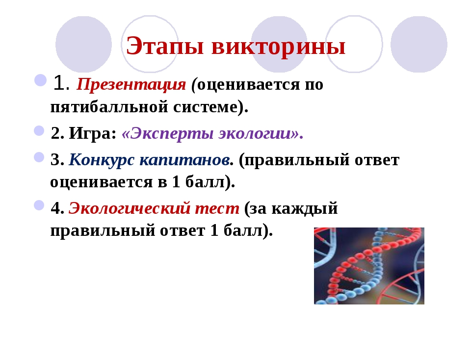 Этапы викторины 1. Презентация (оценивается по пятибалльной системе). 2. Игра...