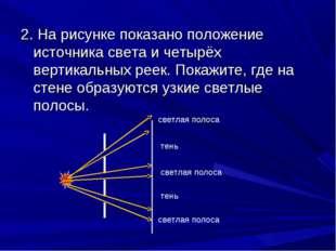 2. На рисунке показано положение источника света и четырёх вертикальных реек.